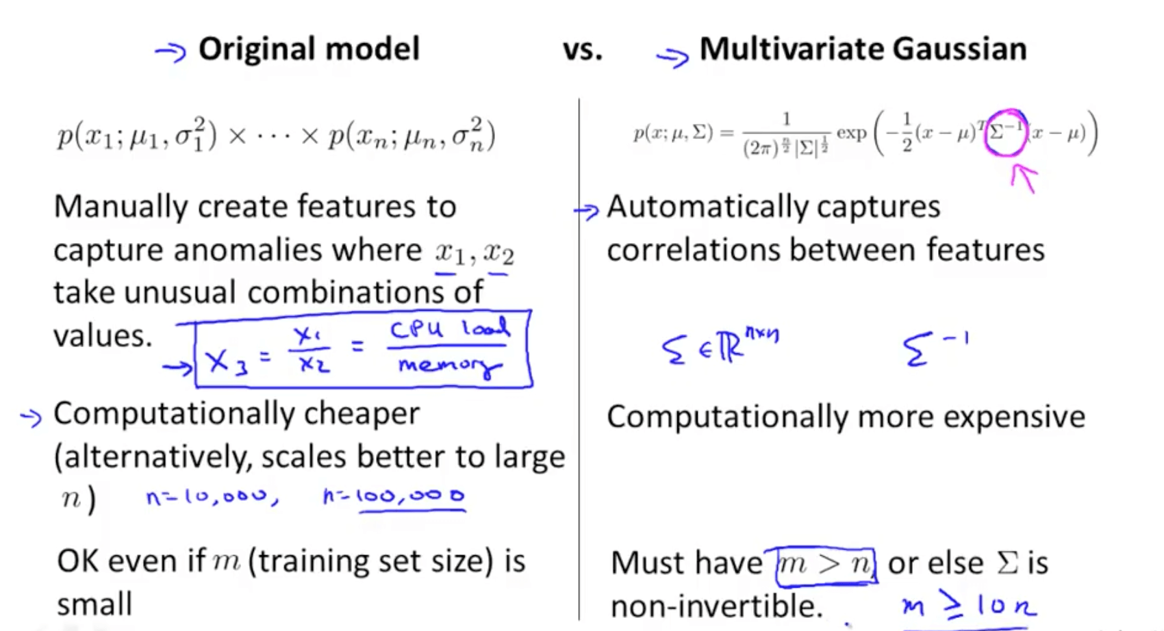 Anomaly Detection   Machine Learning, Deep Learning, and