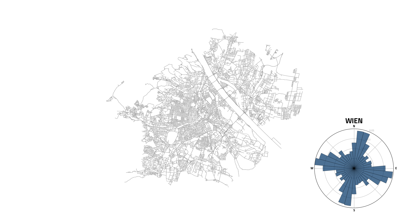 https://raw.githubusercontent.com/rixx/city-street-orientations/master/vienna.png