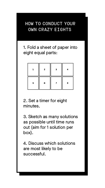 Image that explains how to conduct a Crazy Eights exercise. 1. The four steps are Fold a sheet of paper into eight equal parts 2.Set a timer for eight minutes 3. Sketch as many solutions as possible until time runs out (aim for 1 solution per box) 4.Discuss which solutions are most likely to be successful