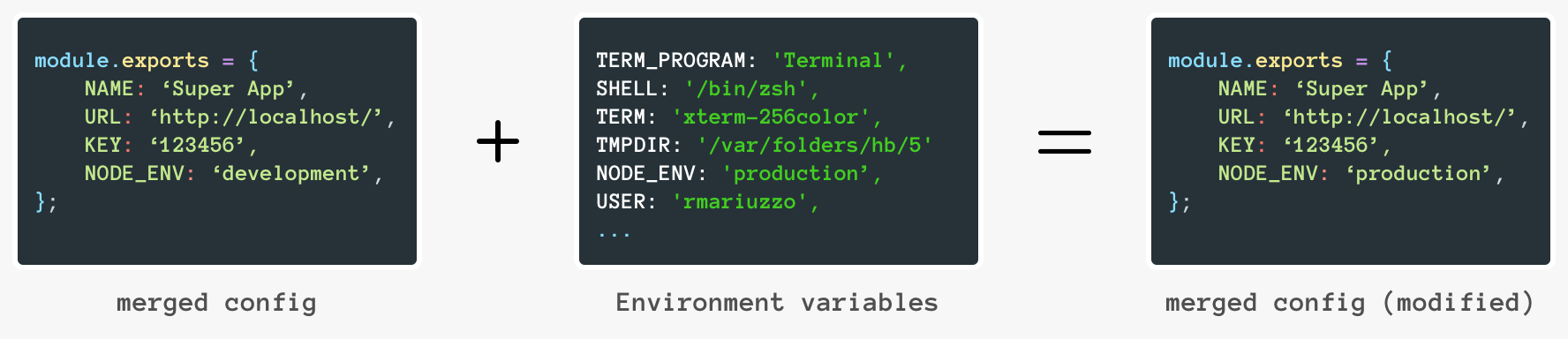 Environment variables replacements