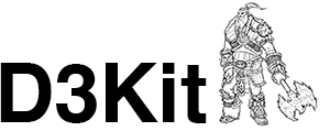 D3Kit