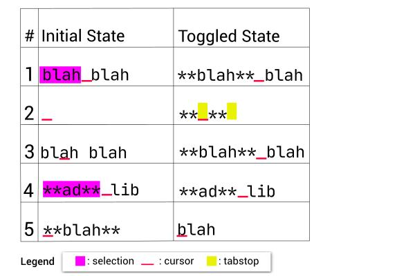 Inline commands