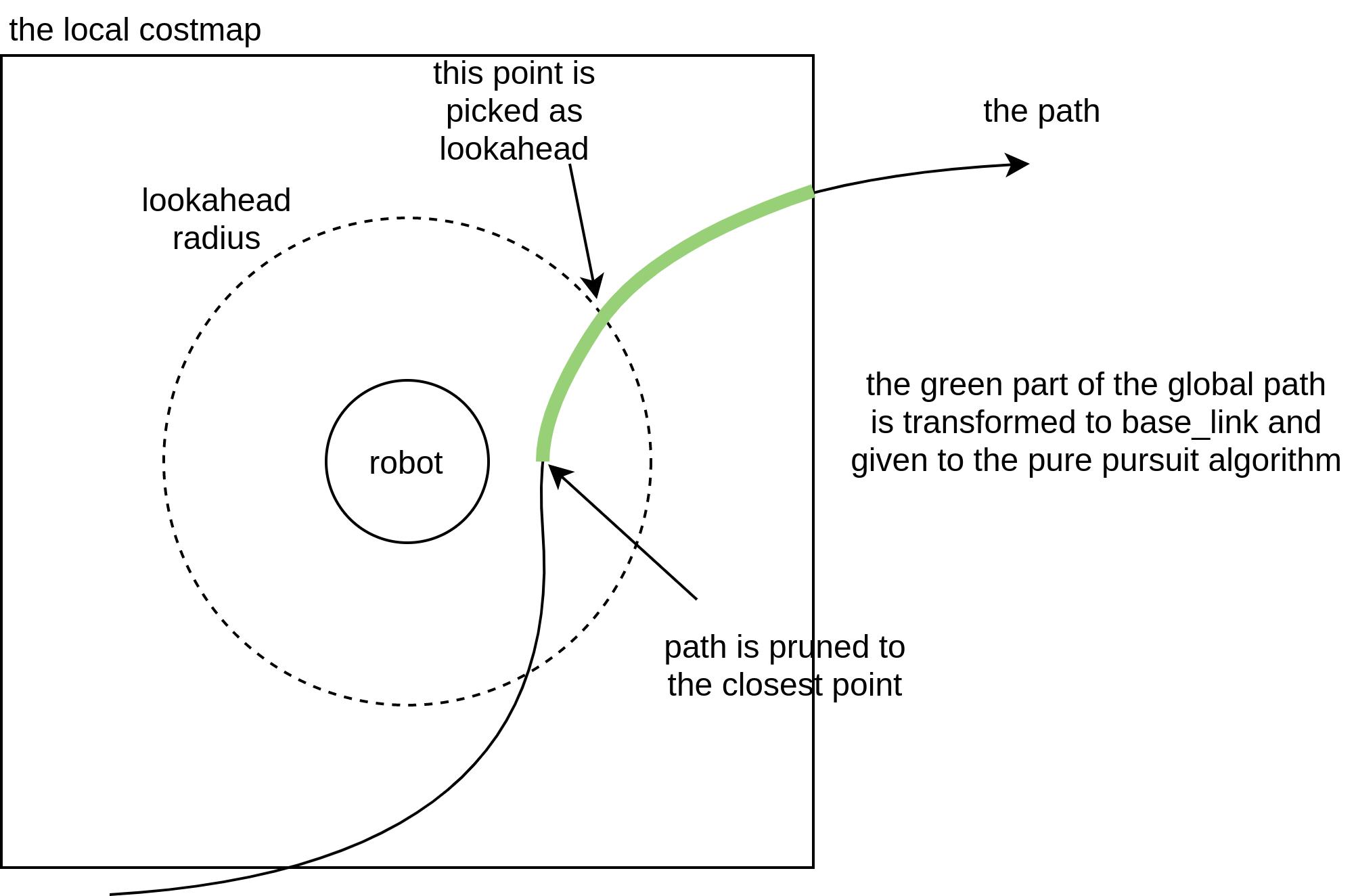 Lookahead algorithm