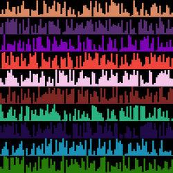 Multiple bar plots