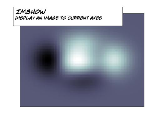 figures/imshow.png