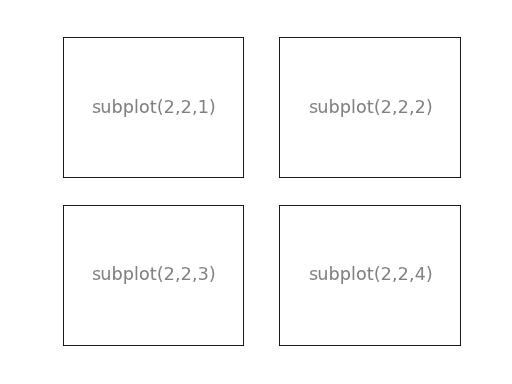 figures/subplot-grid.png