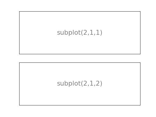 figures/subplot-horizontal.png