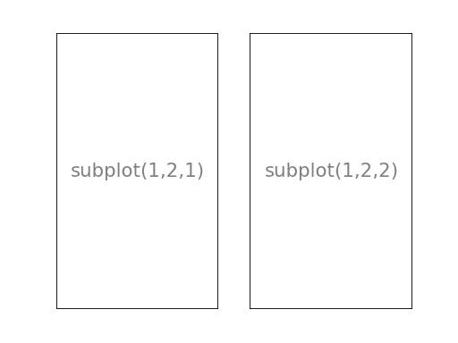 figures/subplot-vertical.png