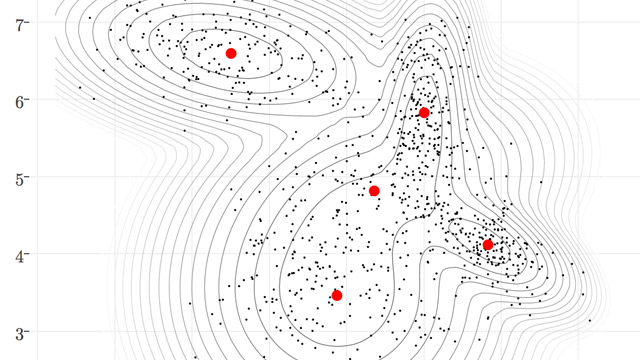 Fitting n-dimensional Gaussian mixture models to scatter data