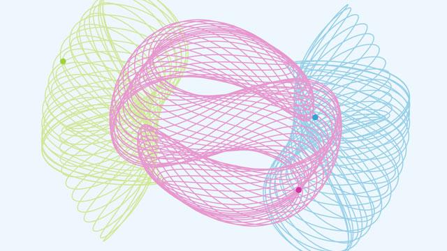 Periodic 3-body gravitational trajectories