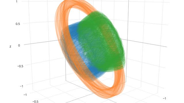 N-body gravitational trajectories