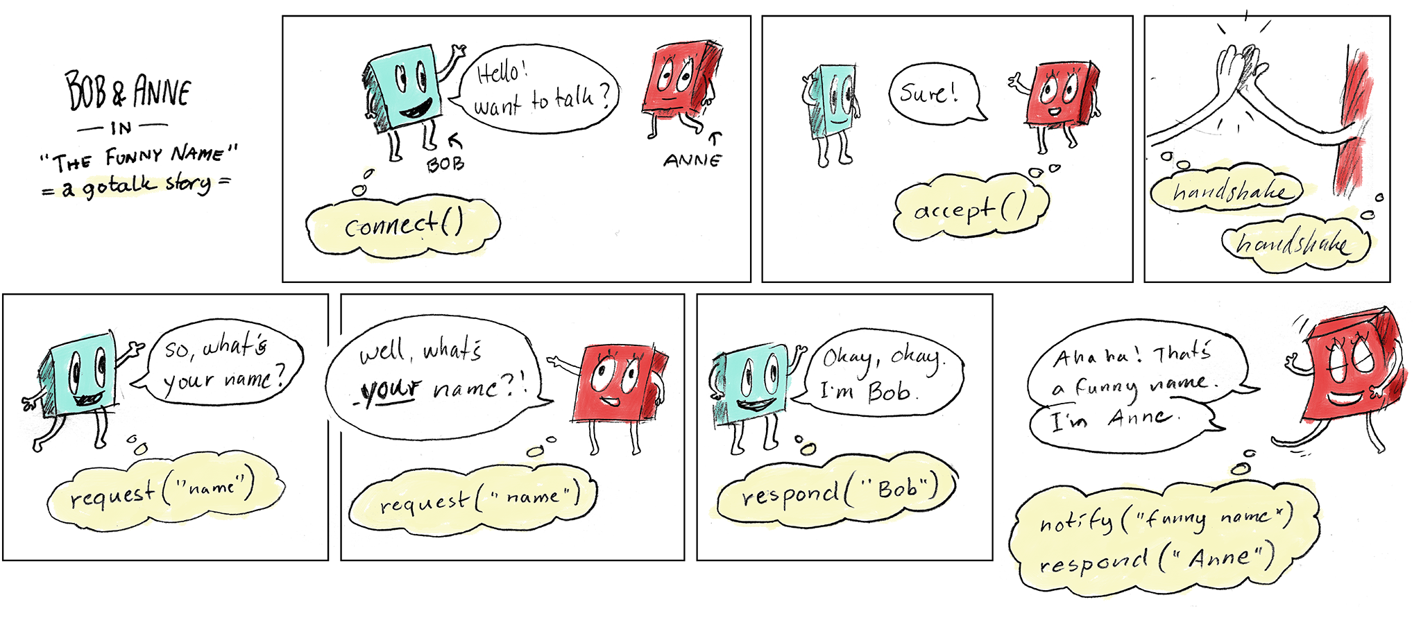 A terribly boring amateur comic strip