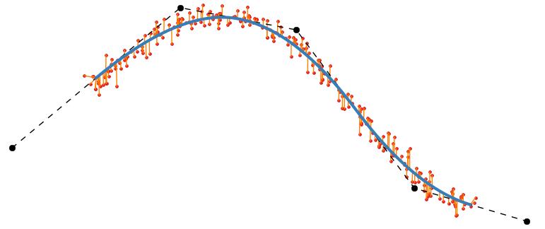Quadratic B-spline with LM