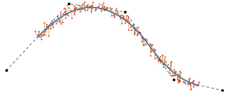 Quadratic B-spline