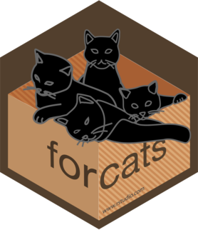 Logo for forcats