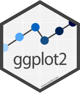 Logo for ggplot2