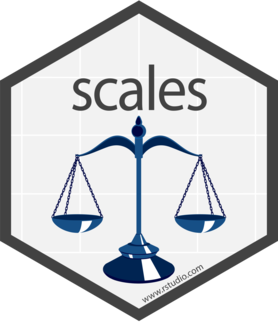 Logo for scales