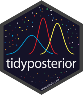 Logo for tidyposterior