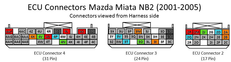 NB2_Miata_ECU_Connectors_Drawing_rusefi_harness.png