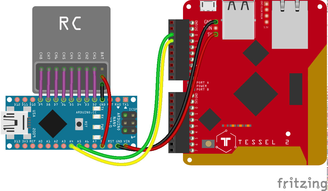 rc receiver backpack tessel github rwaldron j5 rc receiver rc receiver component plugin for
