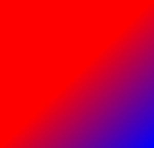 Axial Gradient