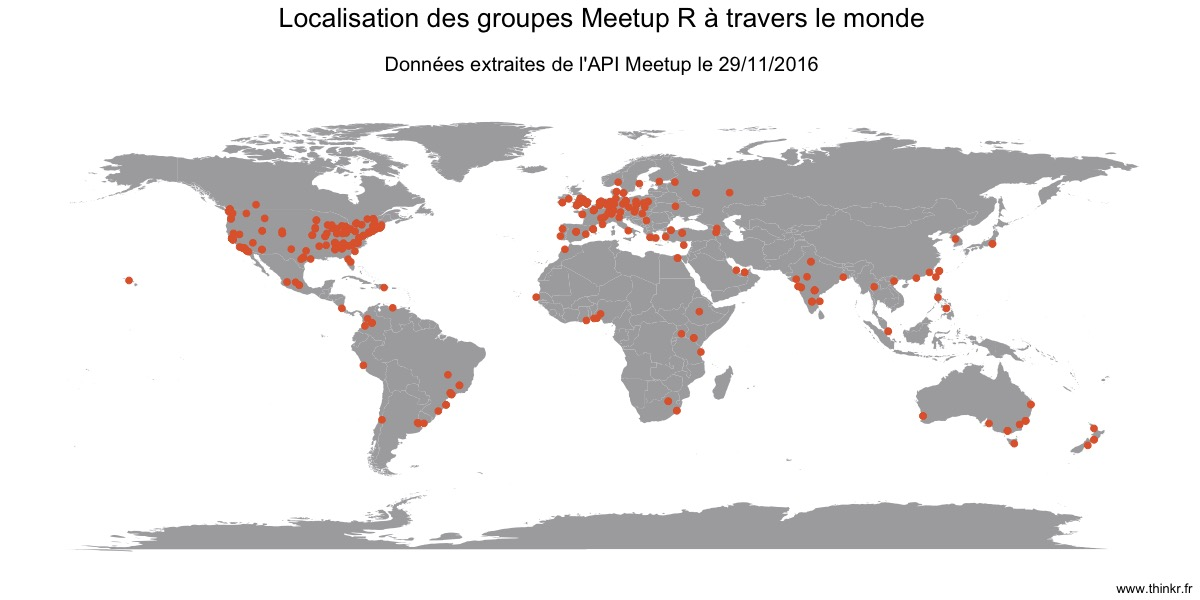 Worldwide R Meetups