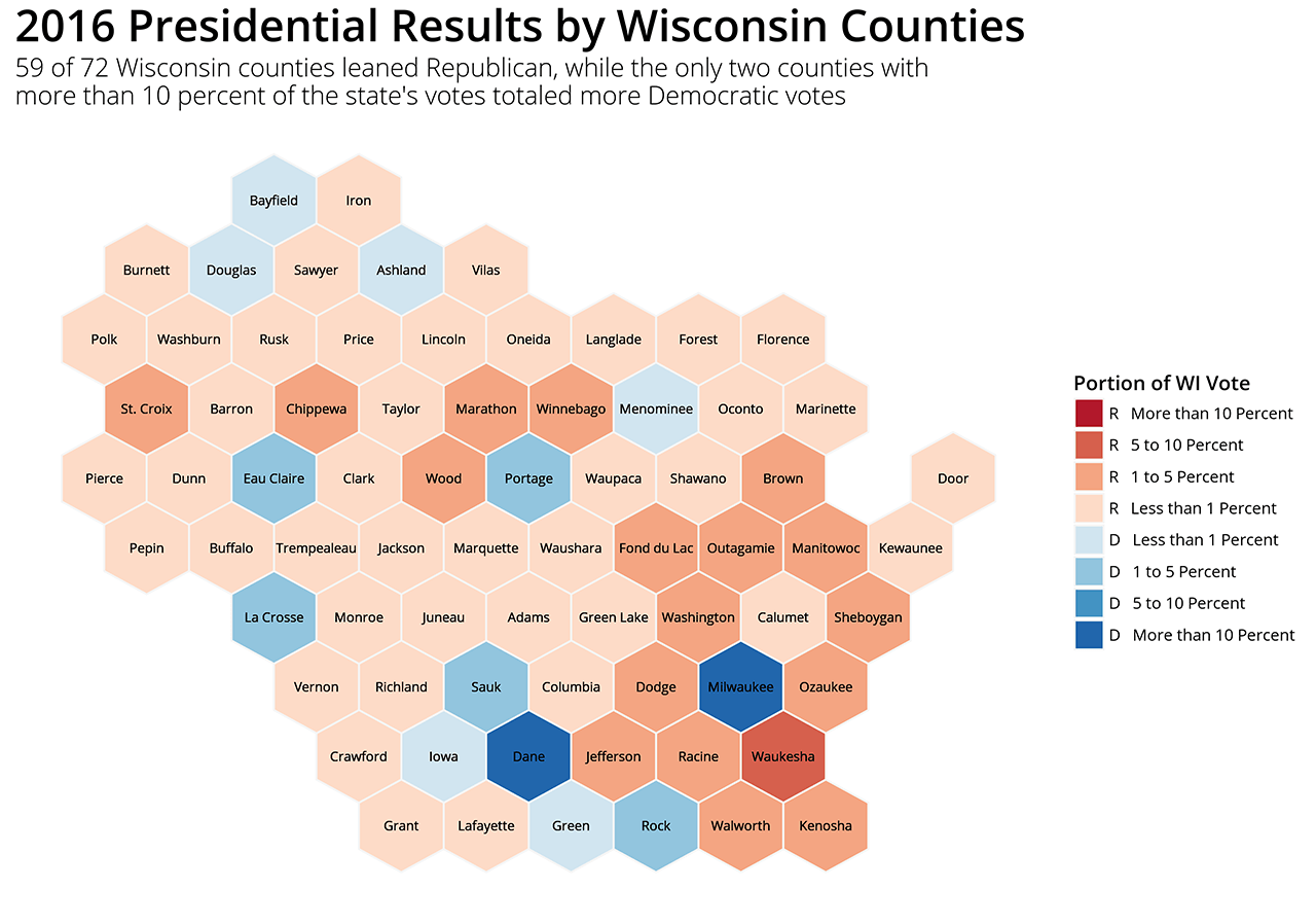 Wisconsin State Hex Grid - Mapping 2016 Presidential Results