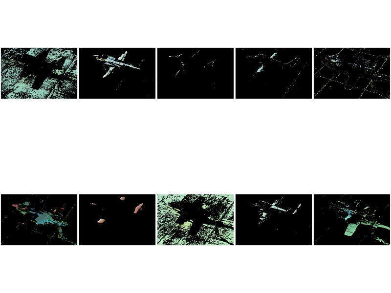 Image segmentation based on Superpixels and Clustering