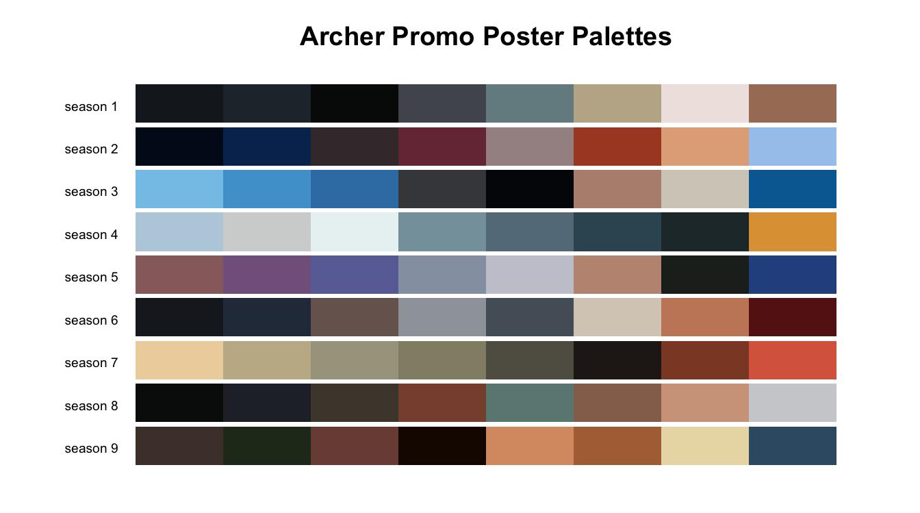 Palettes - Archer poster edition