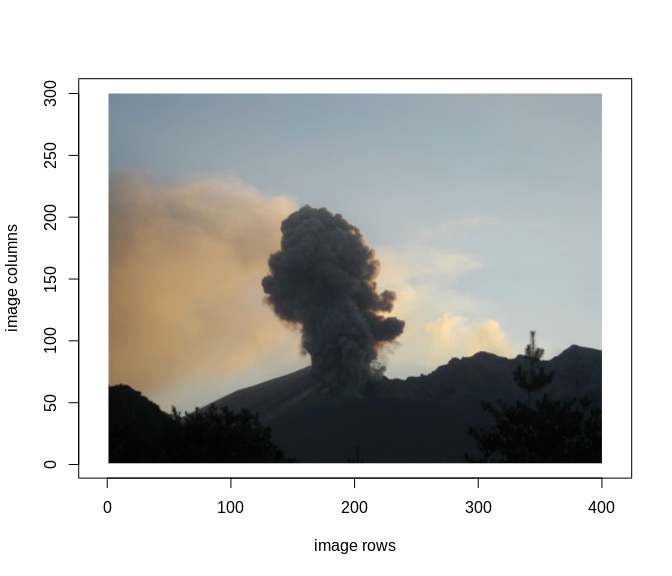 Processing volcano video data using the imagefx package