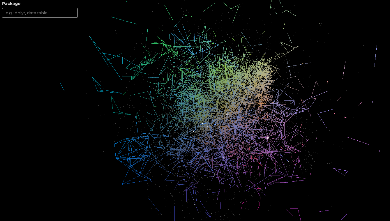 A Shiny App visualising the CRAN Dependency graph