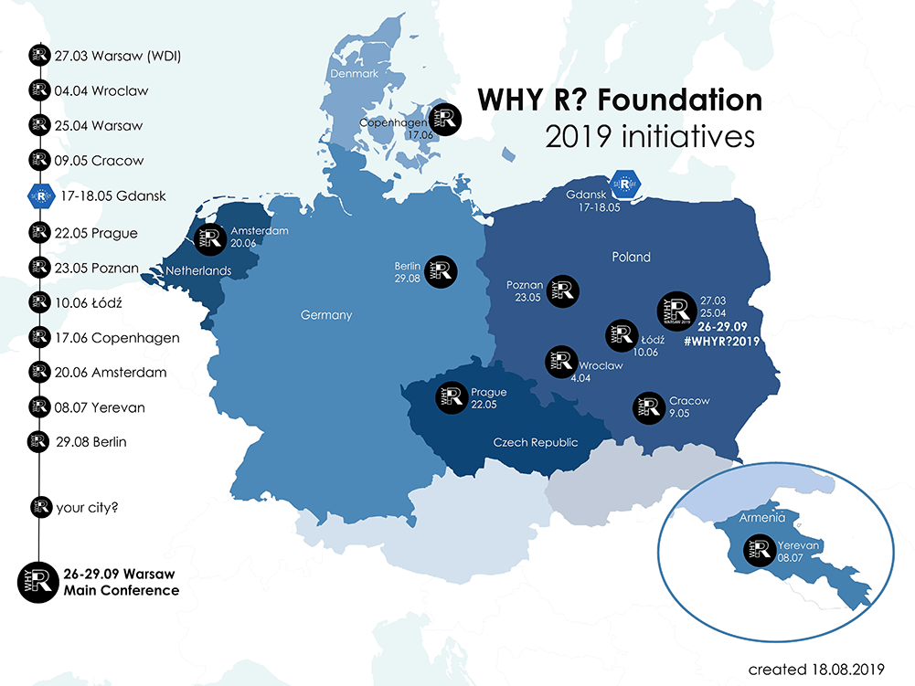 Organize Why R? 2019 pre-meeting in your city