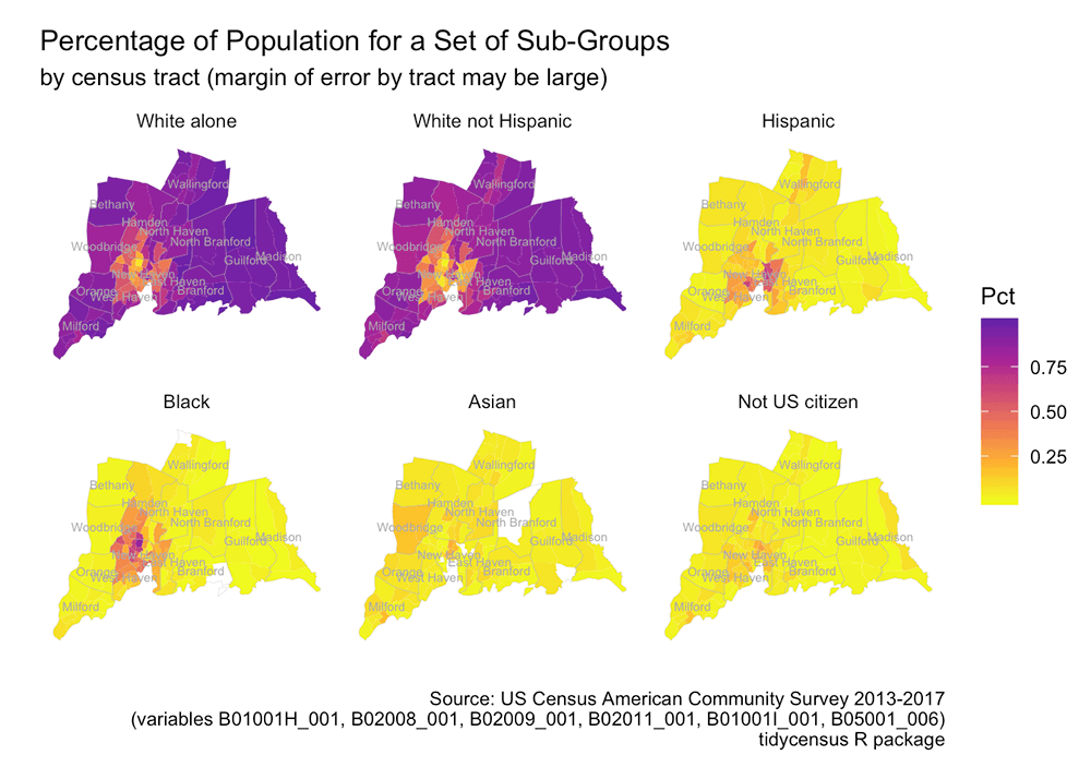Working with New Haven Area Census Data Using R