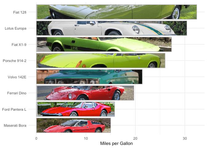 mtcars