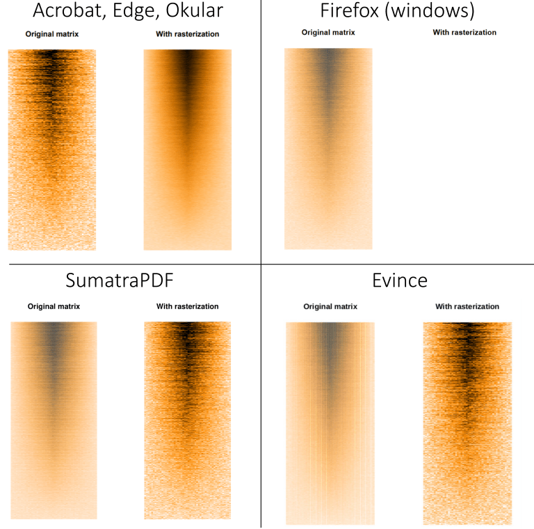 heatmaps-big-matrices-pdf