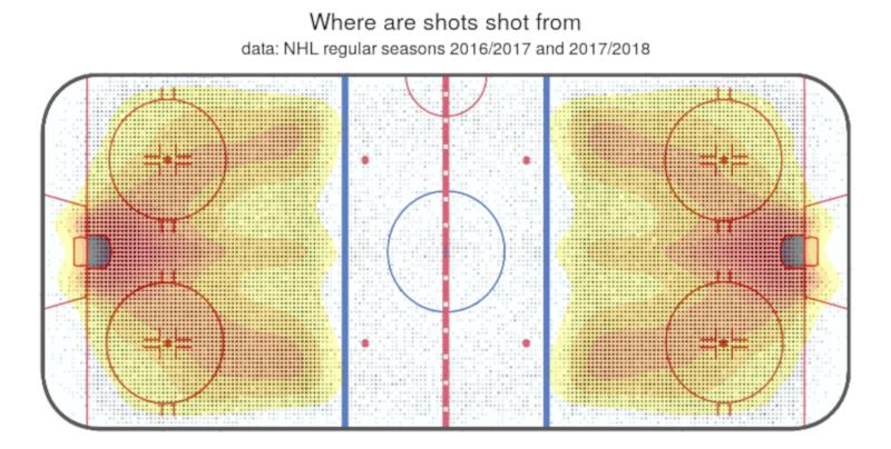 nhlapi shot chart