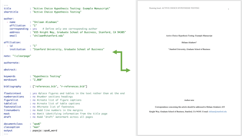 an image showing how yaml are written in R Markdown to make reproducible workflow- it describe how the title , author and other pararmeters are added - there's a video in the blog post