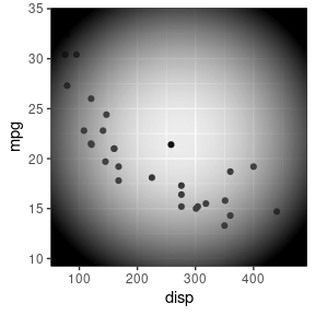 A gradient grob overlaid on a ggplot with {gggrid}