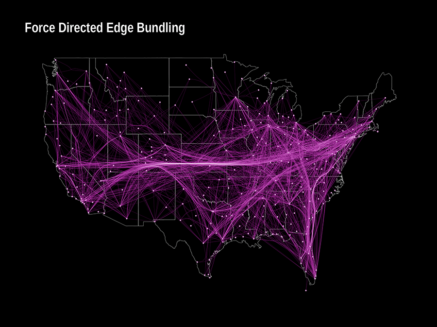 Non-hierarchical edge bundling in r
