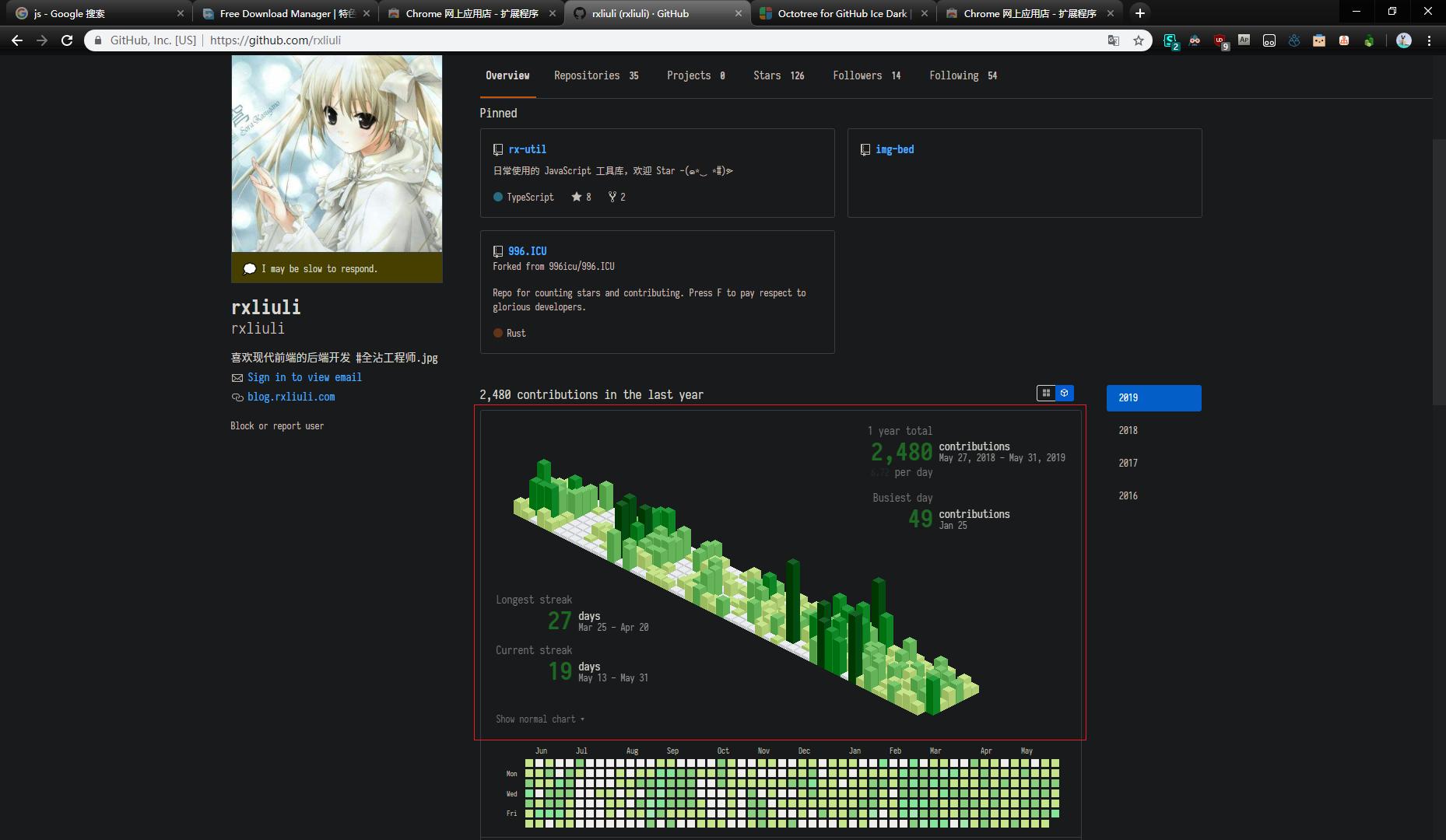 GitHub 用户活动 3D 图