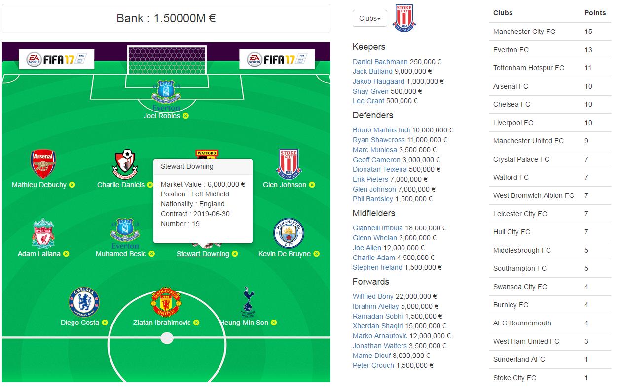 GitHub - ryanpark/Fantasy-Premier-League: React Js App