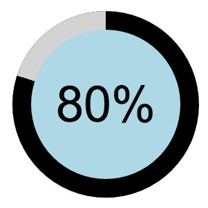 GitHub - ryanrombough/angular-percent-circle-directive: An Angular ...