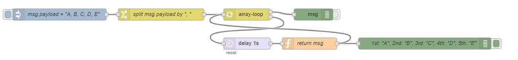 array-loop