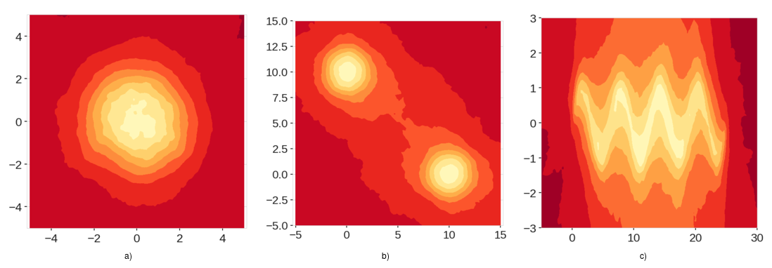 Score maps using the Extended Isolation Forest.