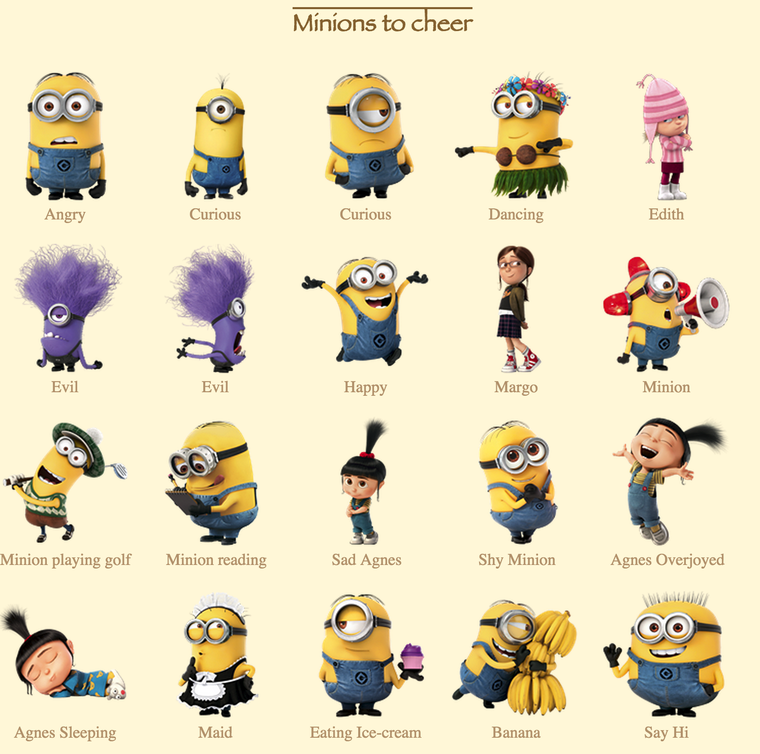 Minions Characters Pictures And Names - impremedia.net