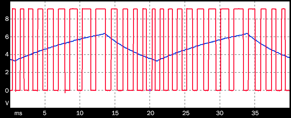 Figure 3: The control voltage and output signal of a 7555 timer
