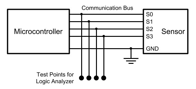 Example of T-junctions off a communication bus