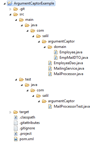 Testing method arguments using JUnit and Mockito