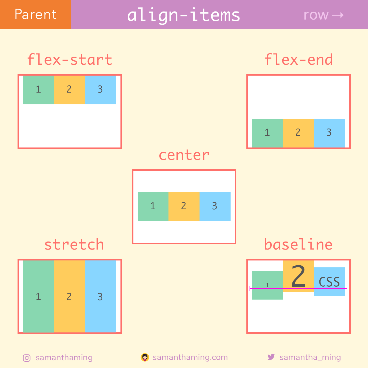 align-items row