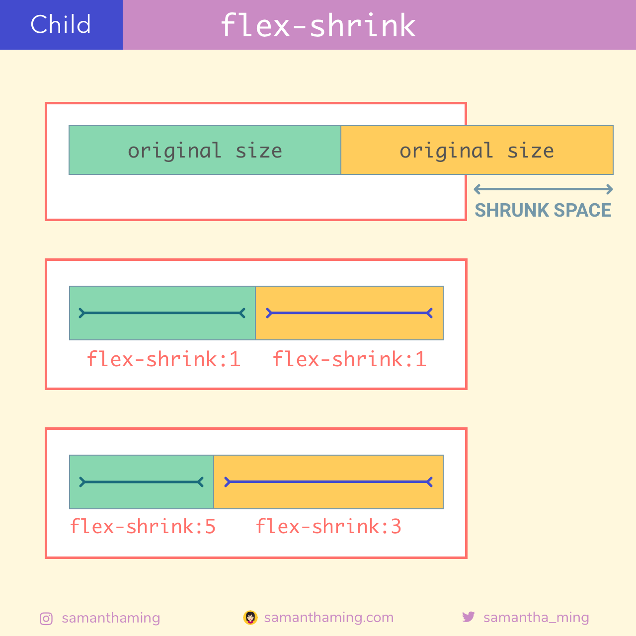 flex-shrink